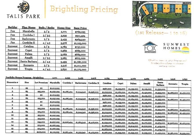 Brightling Prices in Talis Park in Naples, Florida.