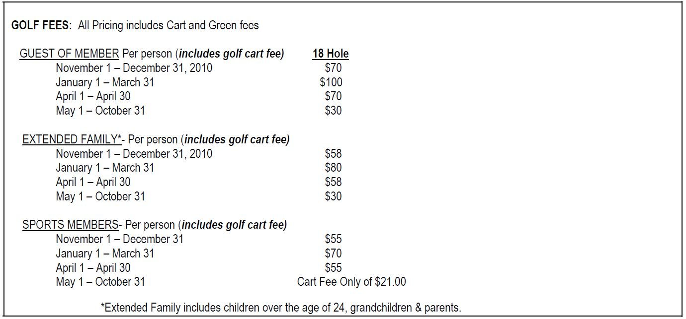 fees and charges related to golf in Grandezza in Naples, Florida.