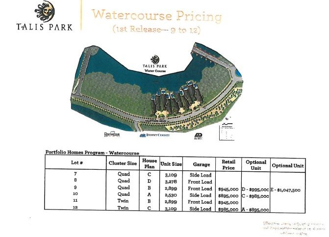 Watercourse pricing in Talis Park in Naples, Florida.